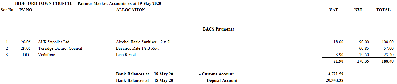 Accounts EXOrd MM 19 May 2020