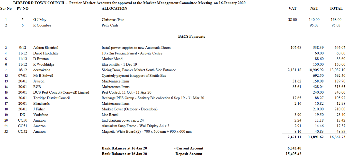 Pannier Market Accounts Market Management Committe Meeting160120